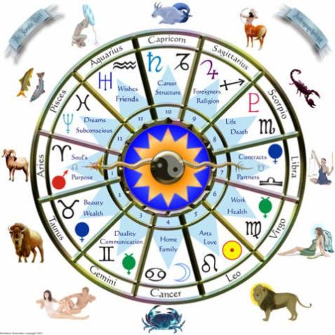 astrology_chart1